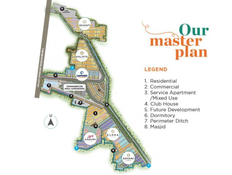 Our Masterplan